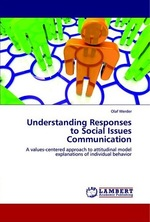 Understanding Responses to Social Issues Communication: A values-centered approach to attitudinal model explanations of individual behavior